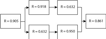 problem-exponential-and-rbd-part-2