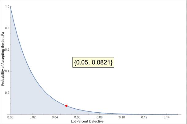 OC-Curve-5-x-8