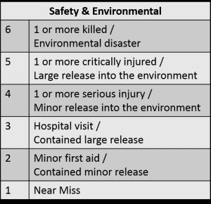 Figure 1. Criticality Score