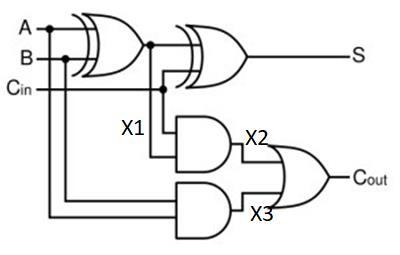 Stuck at Testing of Digital Combinational Logic Part 2 on 4-bit multiplier circuit diagram, 32-bit alu design diagram, 8-bit comparator, for layout and gate transistor diagram,