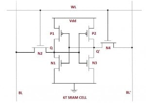 6T sram-cell A