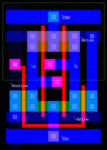 SRAM layout_celula
