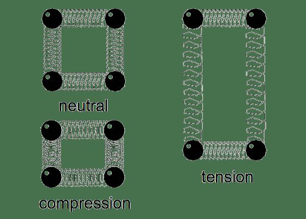 Figure 2. Atomic movement under applied strain