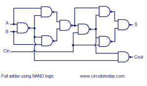 full-adder-using-NAND-logic
