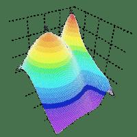 Software Design For Reliability