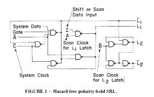 SCAN design IBM A
