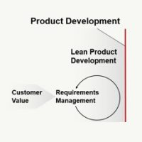 Lean Project Management for Product Development