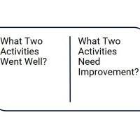 A 2-Step Process to Improve Plant Performance