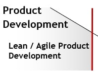 Benefits of Comparing Agile with Waterfall