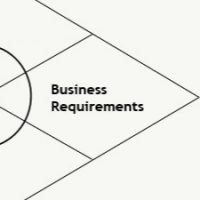 Demystifying Business Requirements