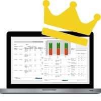Reporting is King of CMMS